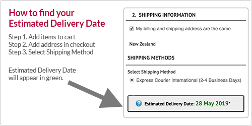 how to estimate delivery date